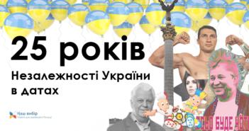 25 nezaleznist history blank ua